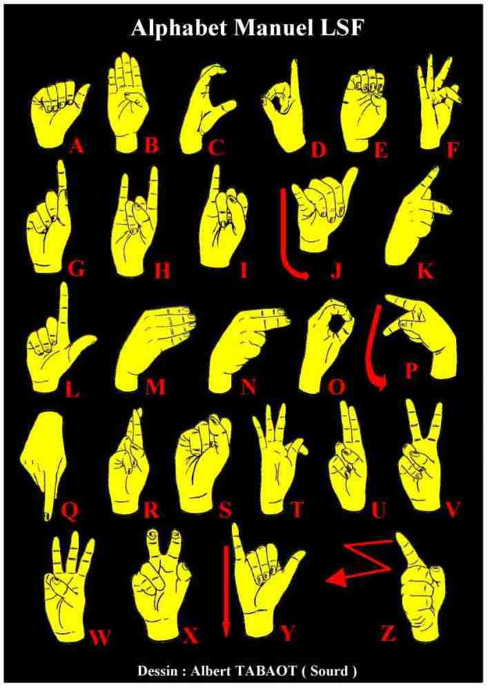 Le métier d'interprète en langue des signes