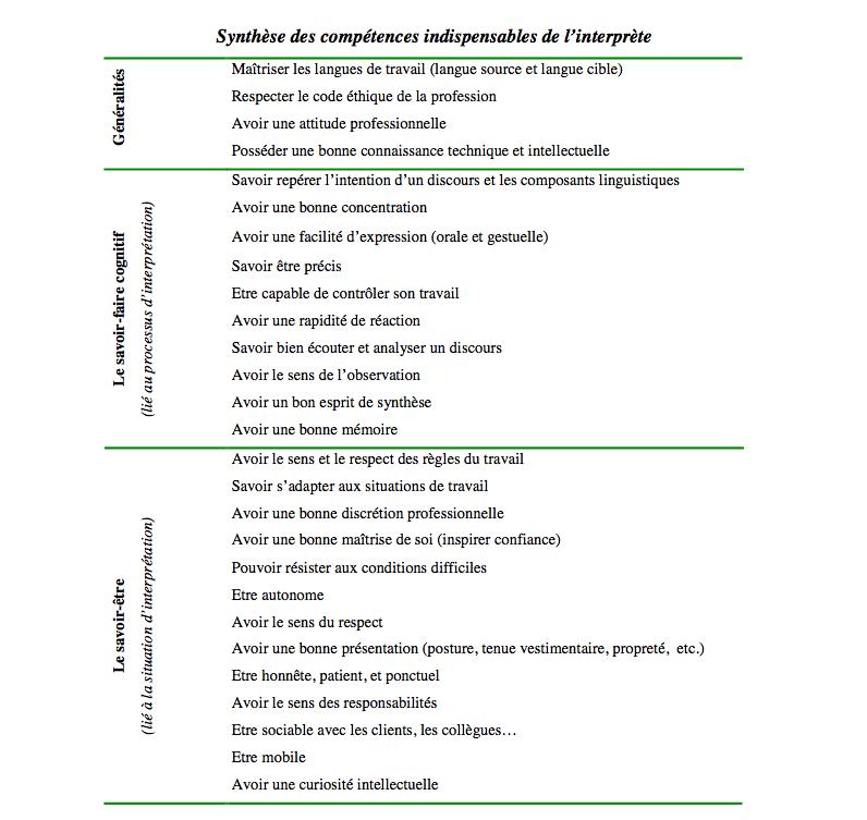 Présentation du métier d'interprète en langue des signes (2/2)